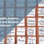How to Rapidly Achieve Your Goals and Exceed Expectations 100% of the Time