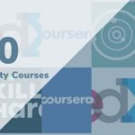 Top 10 Productivity Courses